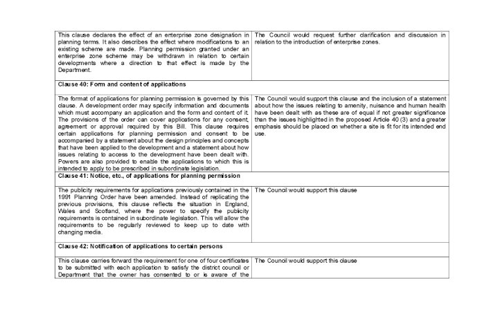 Report On The Planning Bill Nia 710 Volume Two